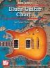 Christiansen Corey : Blues Guitar Chart