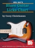 Christiansen Corey : Blues Guitar Licks Chart