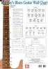 Christiansen Corey : Blues Guitar Wall Chart