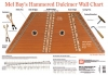 Mc Neil Madeline : Hammered Dulcimer Wall Chart
