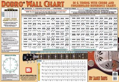 Davis Janet : Dobro Wall Chart