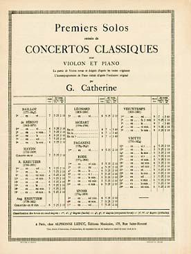 Spohr / Catherine : Premier Solo Extrait Concerto N09 Violon Et Piano