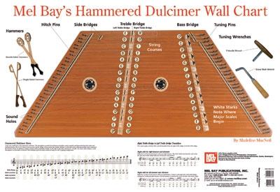 Mc Neil Madeline : Hammered Dulcimer Wall Chart