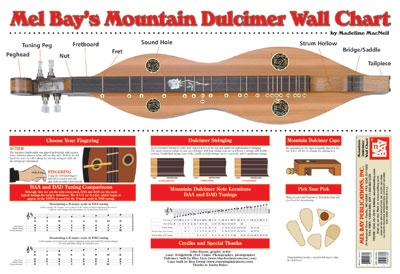 Mc Neil Madeline : Mountain Dulcimer Wall Chart
