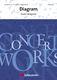 André Waignein: Diagram: Concert Band: Score