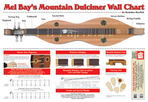 Madeline MacNeil: Mountain Dulcimer Wall Chart: Theory