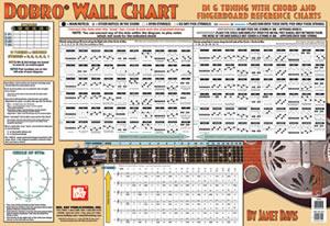 Janet Davis: Dobro Wall Chart: Reference