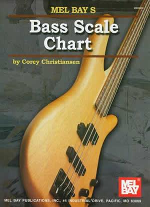 Christiansen: Bass Scale Chart: Bass Guitar: Study