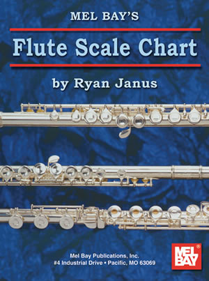 Ryan Janus: Flute Scale Chart: Reference