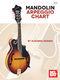 Suzanna Barnes: Mandolin Arpeggio Chart: Mandolin: Instrumental Work