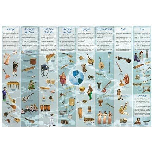 Poster : Les Instruments Dans Le Monde - Plastifié