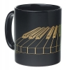 Tasse à café : Touche de Piano