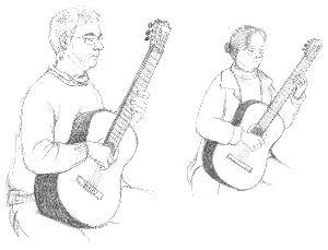 Duo pour guitare